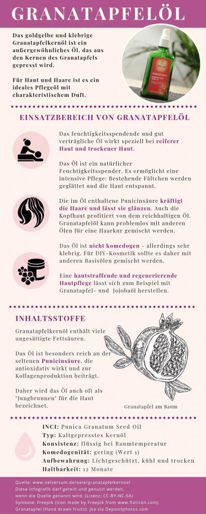 Granatapfelkernöl Infografik